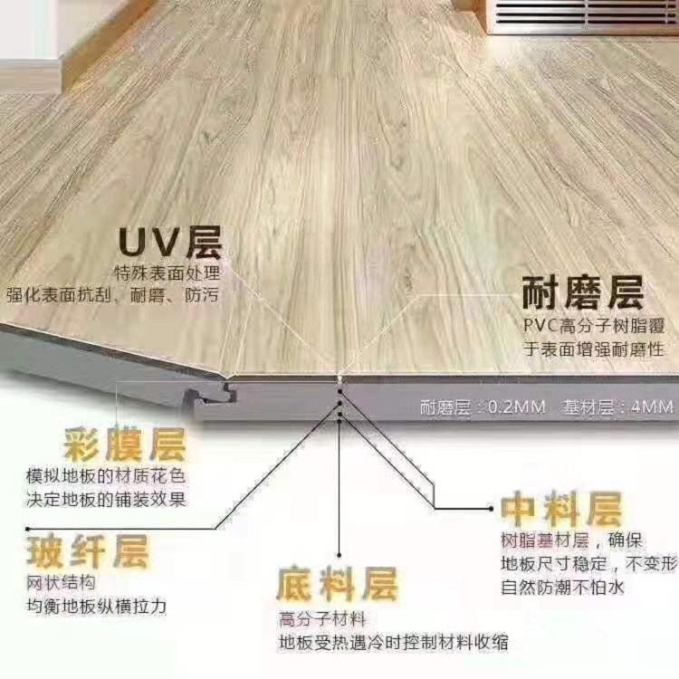 长沙SPC地板生产厂家地址